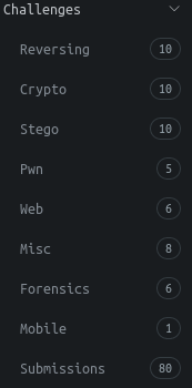 Getting started with hackthebox – We learn Security!